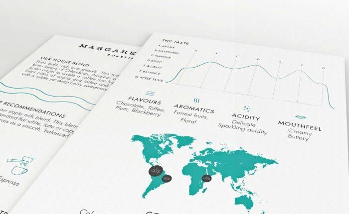 Margaret River Roasting Company | Tasting Cards Stationary | Bold Branding & Custom Squarespace Designs | Sofia Parker Creative Studio | www.sofia-parker.com